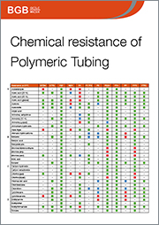 Chemical resistance of Polymeric Tubing